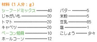 201802_チャウダー材料.jpg