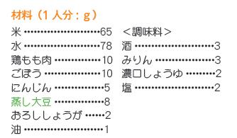 201806_鶏ごぼうご飯材料.jpg