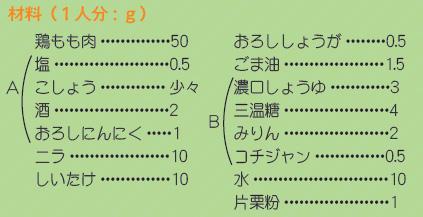 201810トリニータ丼 材料.jpg