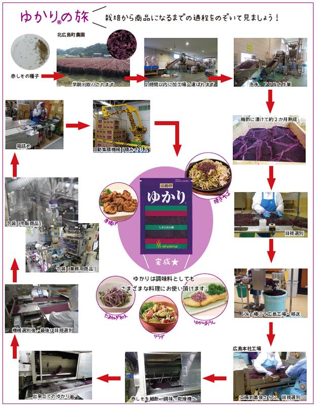 HN2019_12_三島工場.jpg